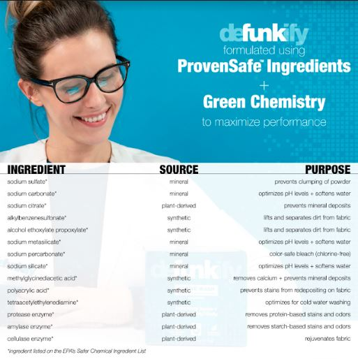 defunkify ingredients